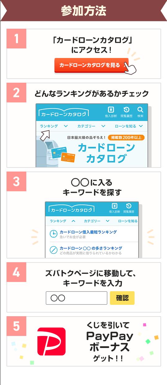 参加方法 1、「カードローンカタログ」にアクセス! 2、どんなランキングがあるかチェック 3、○○に入るキーワードを探す 4、ズバトクページに移動して、キーワードを入力 5、くじを引いてPayPayボーナスゲット!!