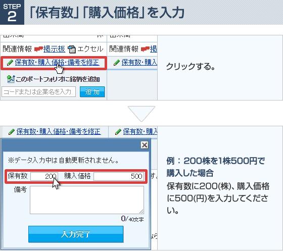 【STEP2】「保有数」「購入価格」を入力 1.「保有数・購入価格・備考を修正」をクリックする。 2.保有数に200(株)、購入価格に500(円)を入力してください。