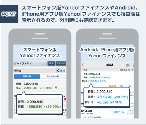 【POINT】スマートフォン版Yahoo!ファイナンスやAndroid、iPhone用アプリ版Yahoo!ファイナンスでも損益表は表示されるので、外出時にも確認できます。