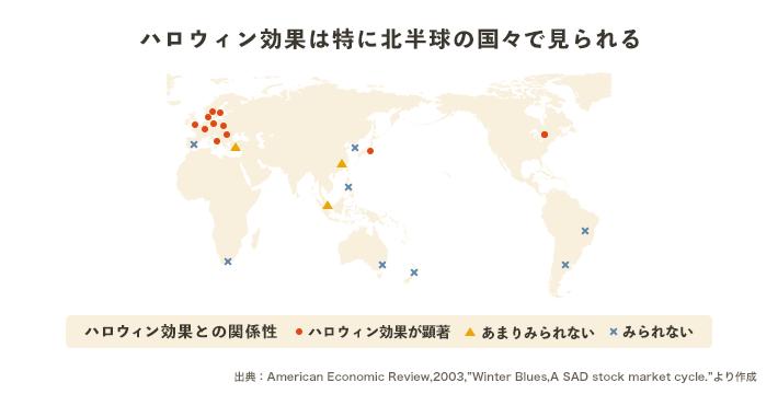 ハロウィン効果は特に北半球の国々で見られる
