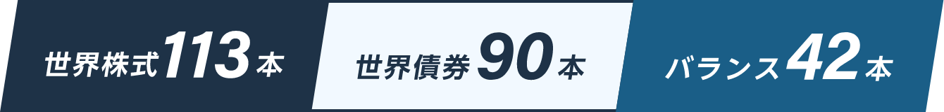 世界株式113本、世界債券90本、バランス42本