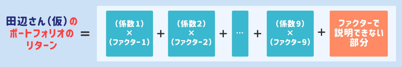 田辺さん(仮)のポートフォリオのリターン=(係数1)✕(ファクター1)+(係数2)✕(ファクター2)+…+(係数9)✕(ファクター9)+ファクターで説明できない部分