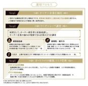 ファンド特徴のイメージ図(東京海上アセットマネジメント株式会社)