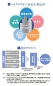 ファンド特徴のイメージ図(アセットマネジメントOne株式会社)