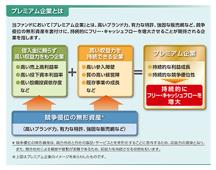 ファンド特徴のイメージ図(大和アセットマネジメント株式会社)