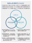 ファンド特徴のイメージ図(さわかみ投信株式会社)