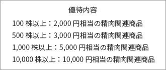 ジャパンミートの株主優待