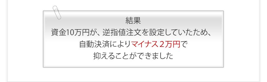 結果 資金10万円が、ロスカットに設定していた資金の20%である2万円になったところで、自動決済によりマイナス8万円で抑えることができました