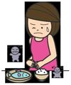 食中毒危険度チェック