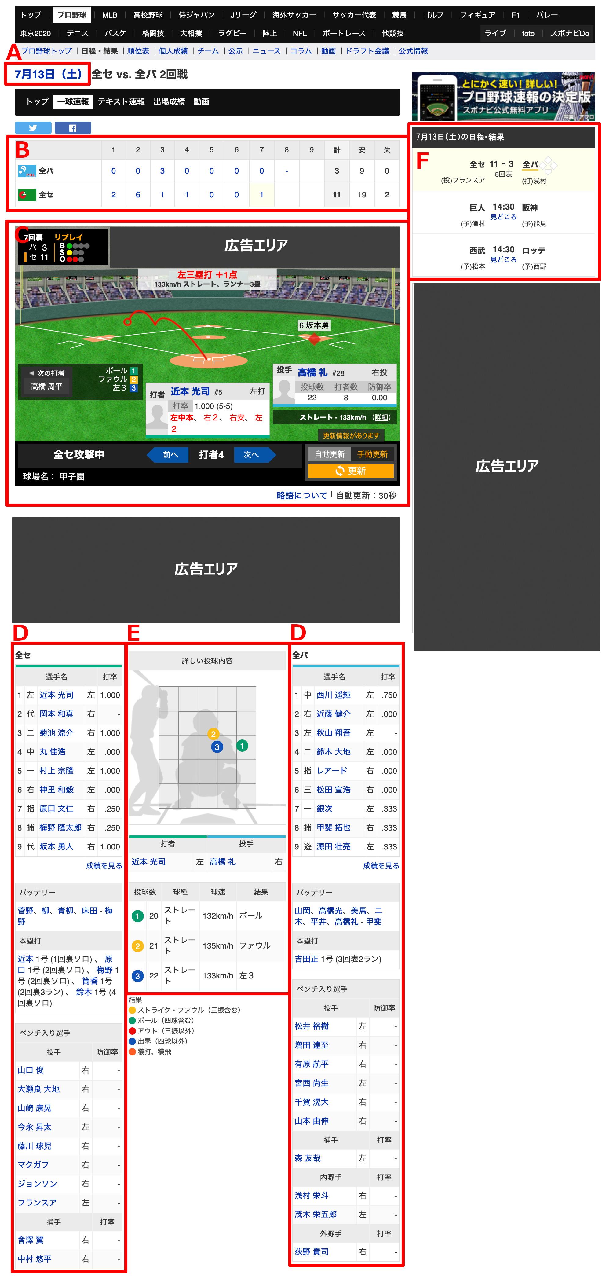 野球 本日 の 速報 プロ