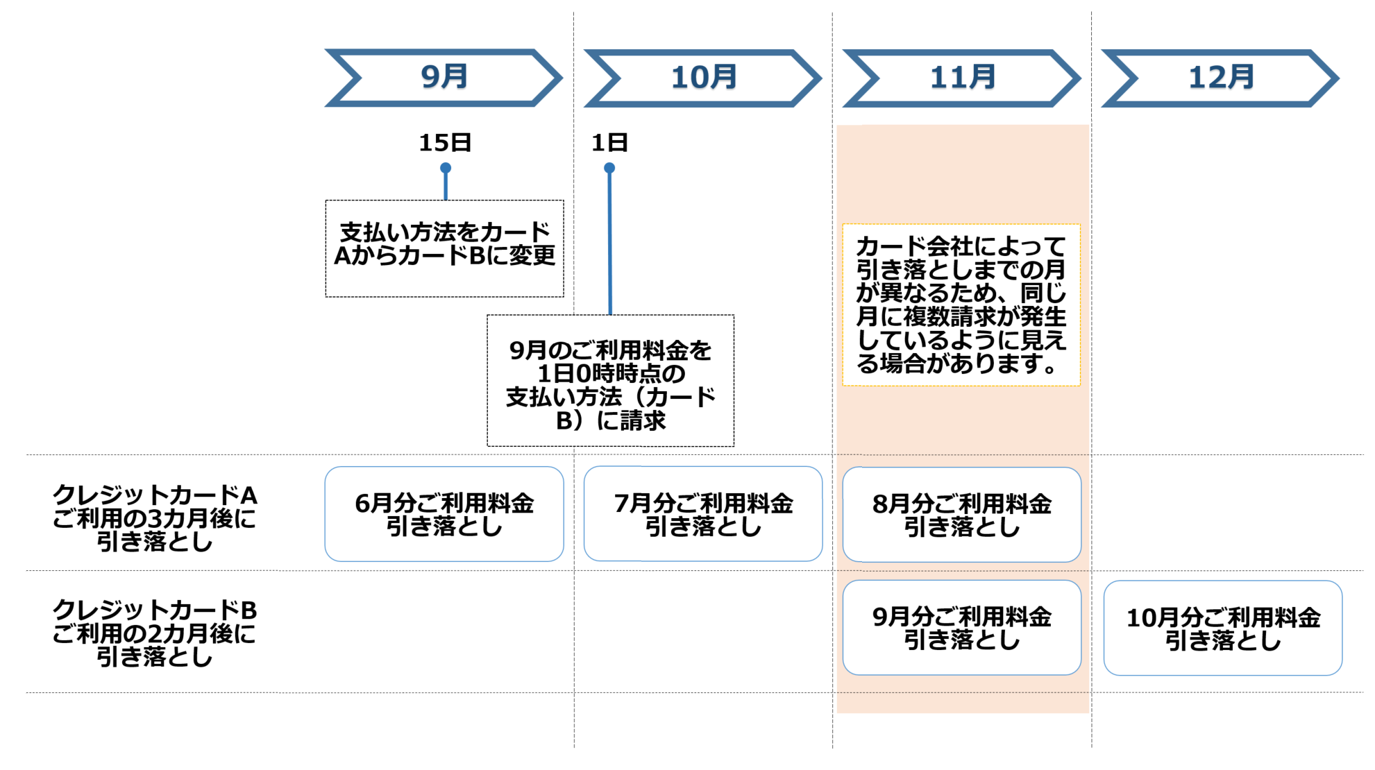 円 ヤフー ジャパン 508
