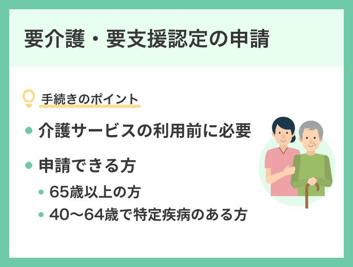 要介護・要支援認定の申請