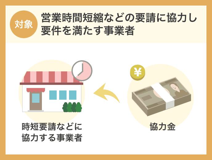 金 協力 埼玉 県