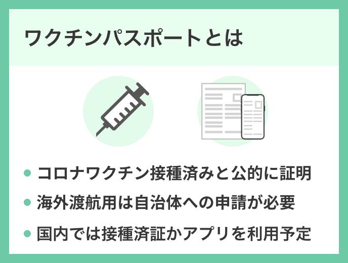 ワクチンパスポート(接種証明書)