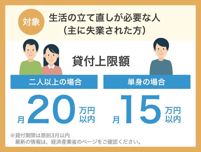 個人向け緊急小口資金等の特例(総合支援資金(生活支援費))