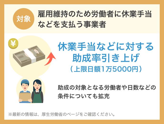 雇用調整助成金の特例措置