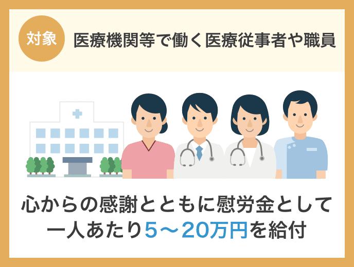 新型コロナウイルス感染症対応従事者慰労金交付事業
