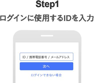 step1 ログインに使用するIDを入力