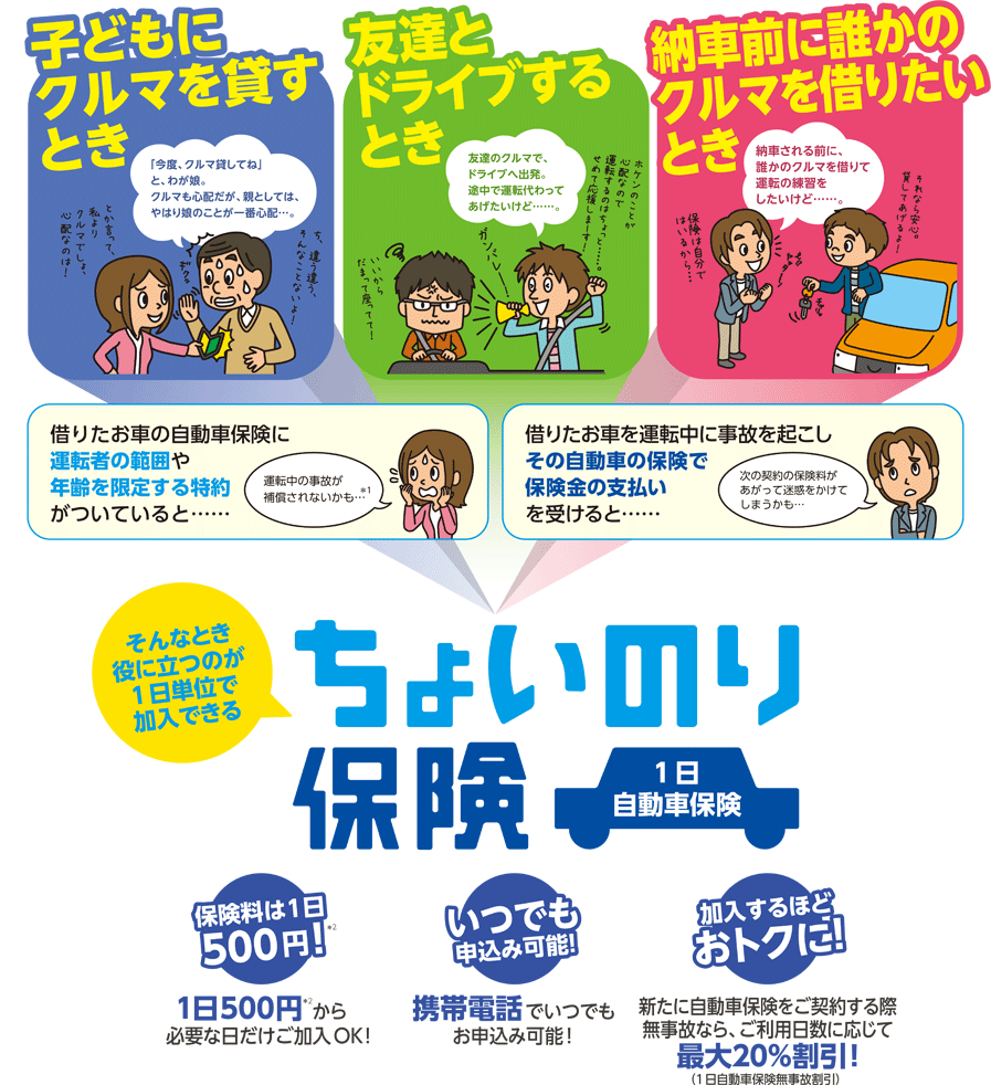 ちょいのり保険(東京海上日動火災保険)