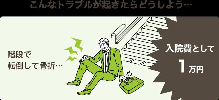 こんなトラブルが起きたらどうしよう…階段で転倒して骨折…入院費として1万円