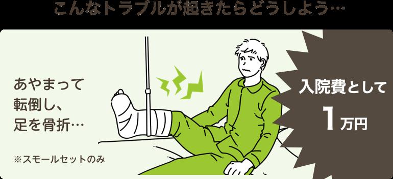 こんなトラブルが起きたらどうしよう…あやまって転倒し、足を骨折…入院費として1万円※スモールセットのみ