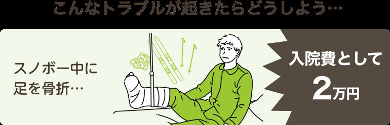 こんなトラブルが起きたらどうしよう…スノボー中に足を骨折…入院費として2万円