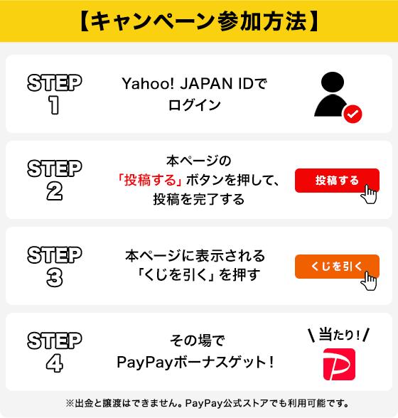 キャンペーン参加方法 STEP1 Yahoo! JAPAN IDでログイン STEP2 本ページの「投稿する」ボタンを押して、投稿を完了する STEP3 本ページに表示される「くじを引く」を押す STEP4 その場でPayPayボーナスゲット!