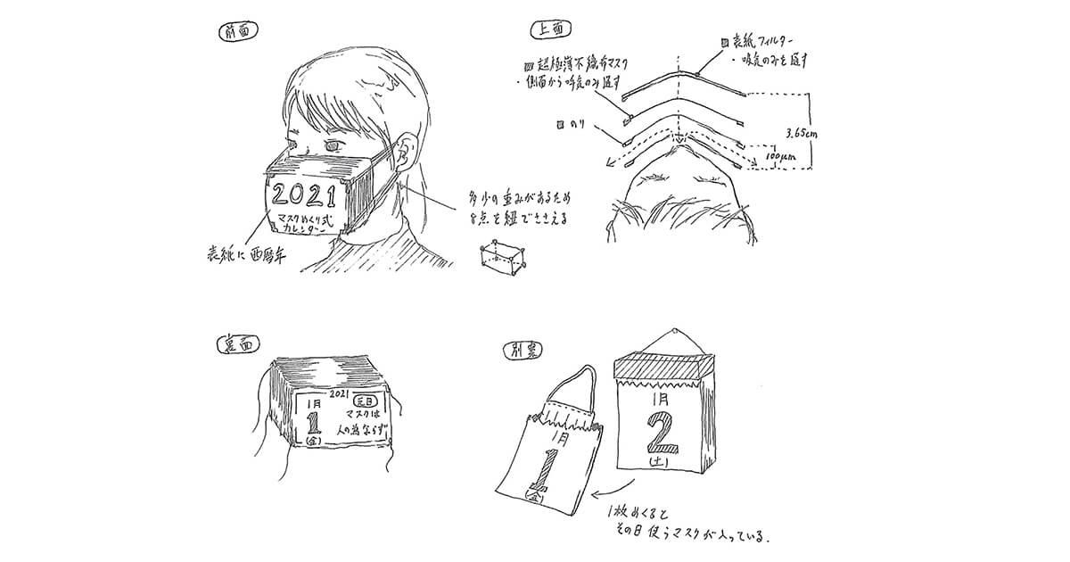 マスクめくり式カレンダー