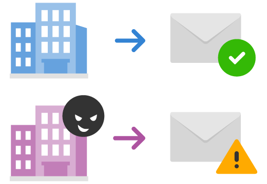 なりすましメールを判別するイメージ画像
