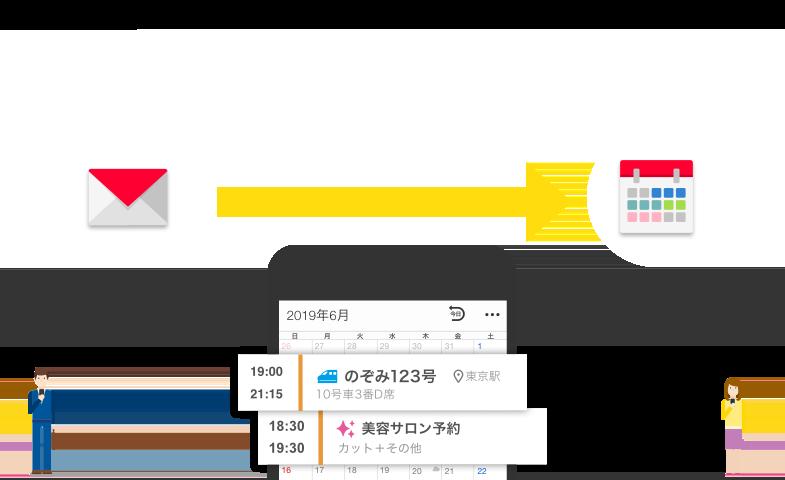 予約メールから予定を自動登録 Yahoo!メールとYahoo!カレンダーを連携して予定管理をもっと便利に