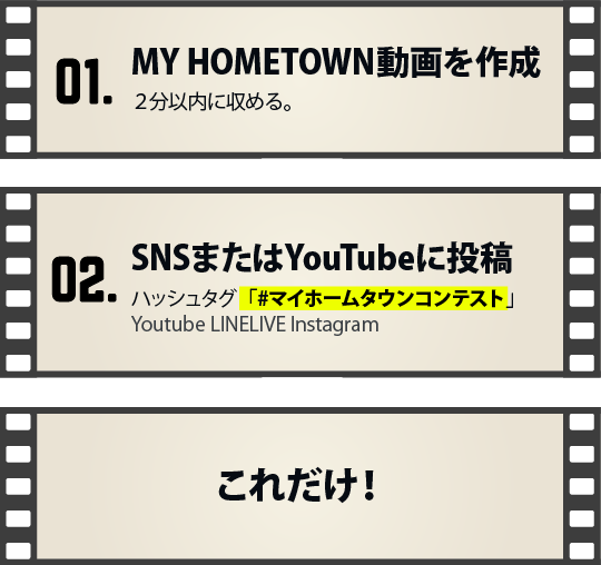 MY HOMETOWN動画を作成→SNSまたはYouTubeに投稿→これだけ!