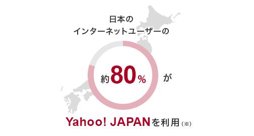 日本のインターネットユーザーの約80%(約5391万人)がYahoo! JAPANを利用