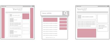 Yahoo! JAPANの広告掲載面を示した図