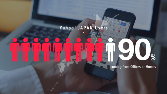 90% of users using the internet from their offices or homes are unique users of Yahoo! JAPAN.