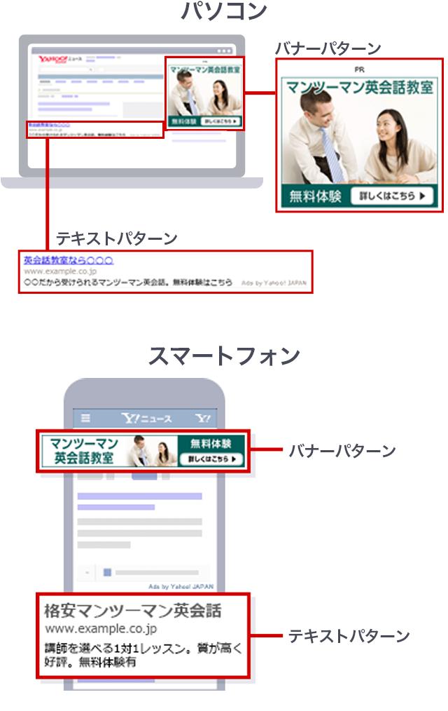 広告パターン