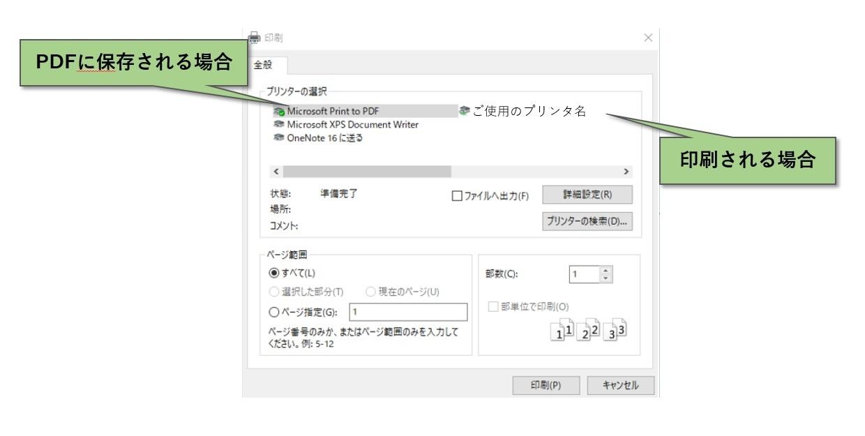 PDF印刷