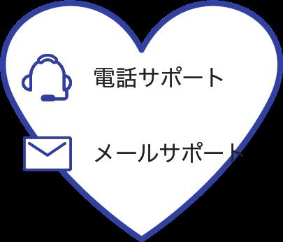 電話サポート/メールサポート
