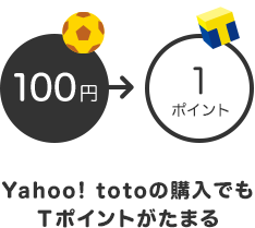 Yahoo! totoの購入でもTポイントがたまる