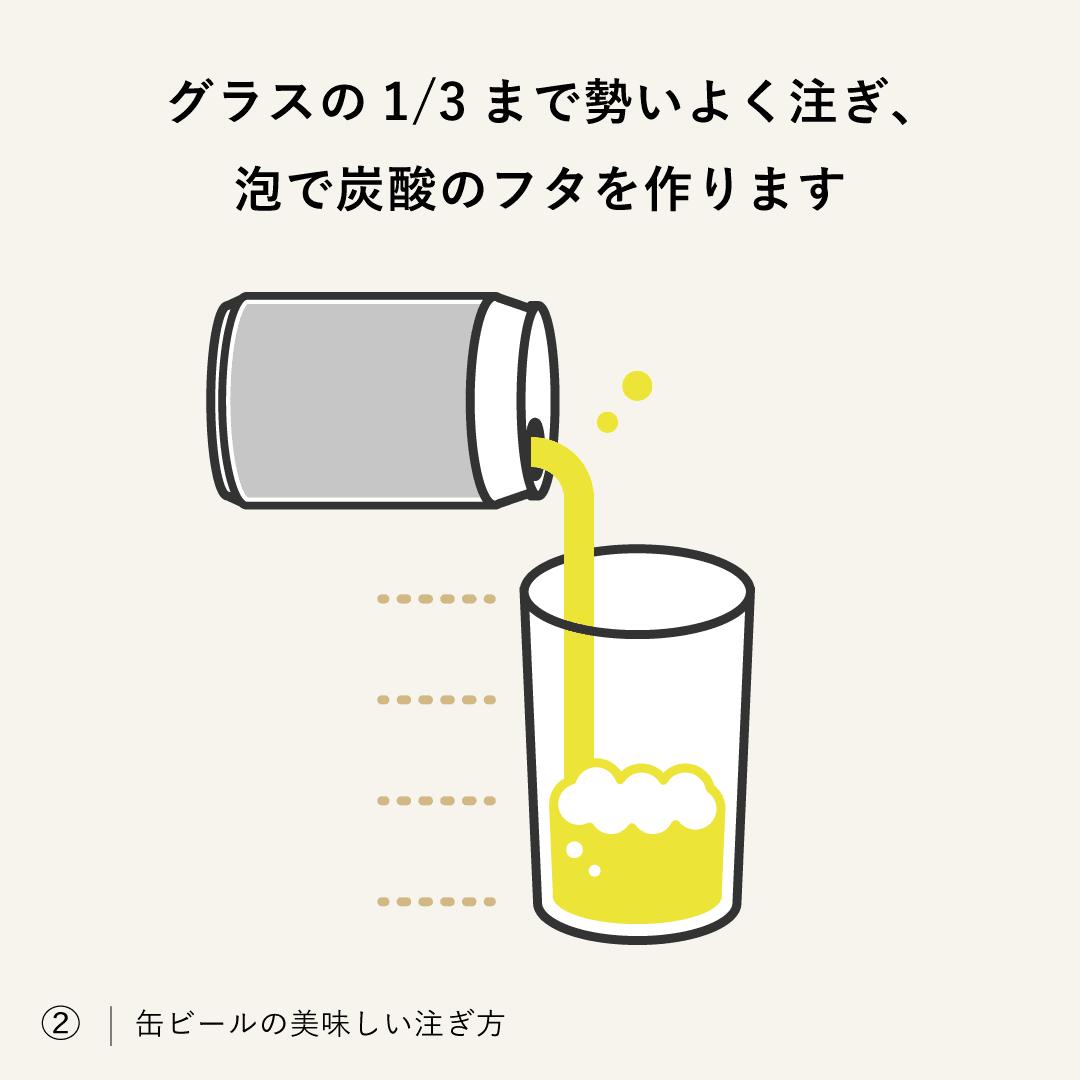 グラスの1/3まで勢いよく注ぎ、泡で炭酸のフタを作ります