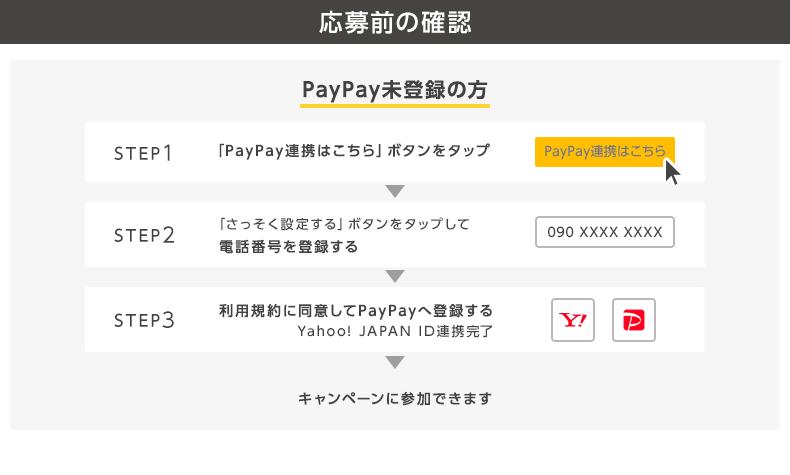 応募前の確認 PayPay未登録の方