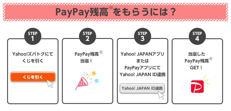 Yahoo! JAPAN ID連携でPayPay残高最大10万円相当当たるくじ