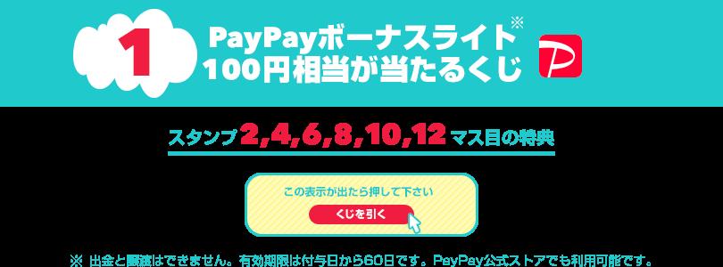 特典1 PayPayボーナスライト100円相当が当たるくじ