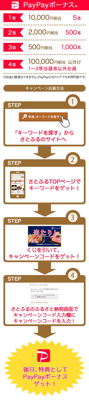 景品・キャンペーン応募方法