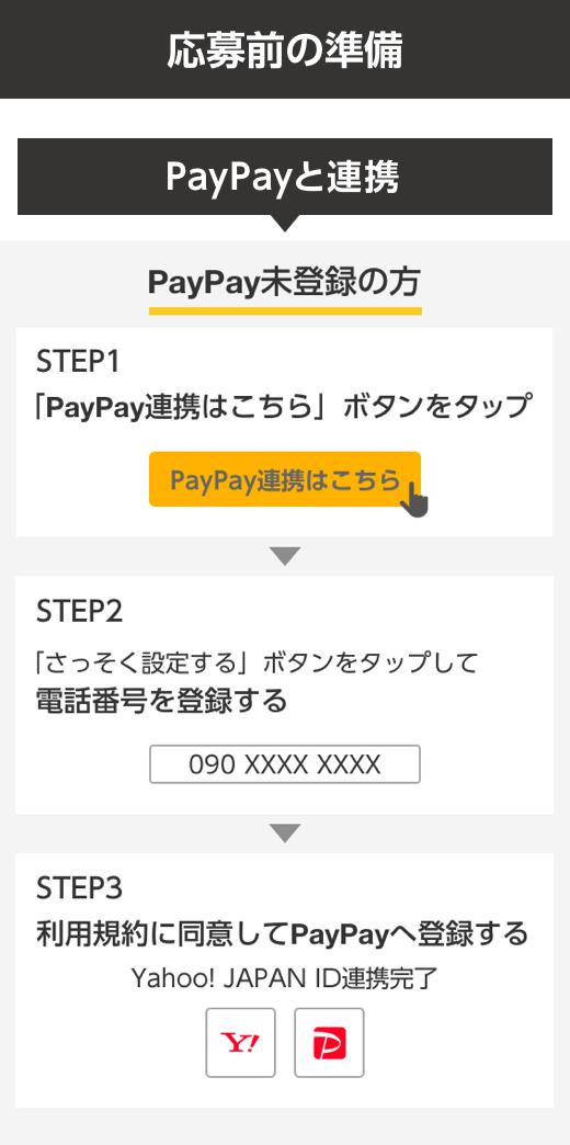 応募前の準備 PayPay未登録の方