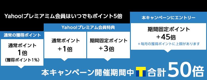 進呈ポイントの内訳 Yahoo!プレミアム会員はいつでもポイント5倍 本キャンペーン開催期間中合計50倍