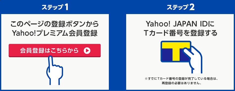 ステップ1 このページの登録ボタンからYahoo!プレミアム会員登録&ステップ2 Yahoo! JAPAN IDにTカード番号を登録する
