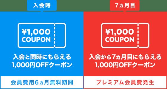 入会時:1,000円OFFクーポン、7カ月目:1,000円OFFクーポンがもらえる