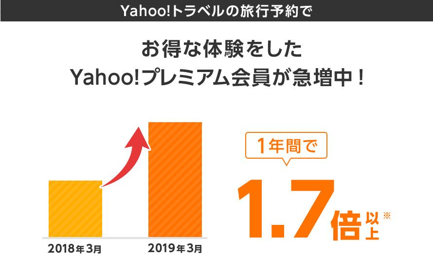 Yahoo!トラベルの旅行予約でお得な体験をしたYahoo!プレミアム会員が急増中!