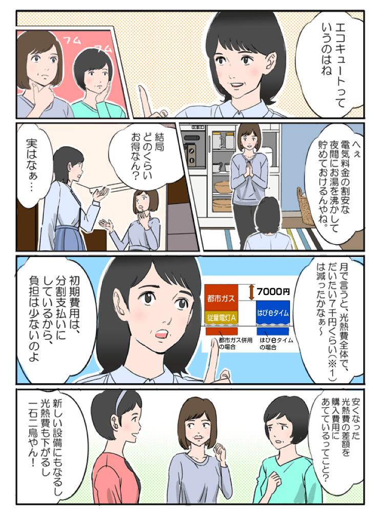 みささんがエコキュートについても説明。月々の光熱費がだいたい7000円くらい減ったという話などを聞きました。