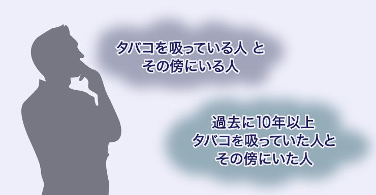 呼吸器が汚れやすい環境にいる人の図